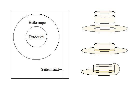 Anleitung – Hut zu Fasching und Karneval basteln › Anleitungen ...